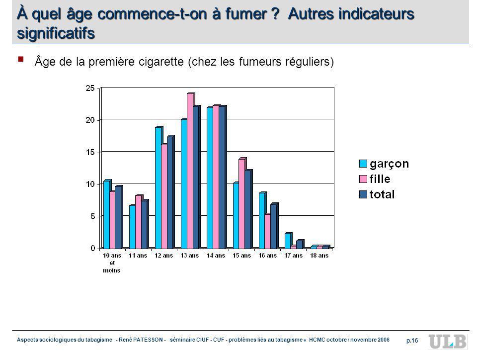 Aspects sociologiques du tabagisme - René PATESSON - séminaire CIUF - CUF - problèmes liés au tabagisme « HCMC octobre / novembre 2006 p.16 À quel âge commence-t-on à fumer .