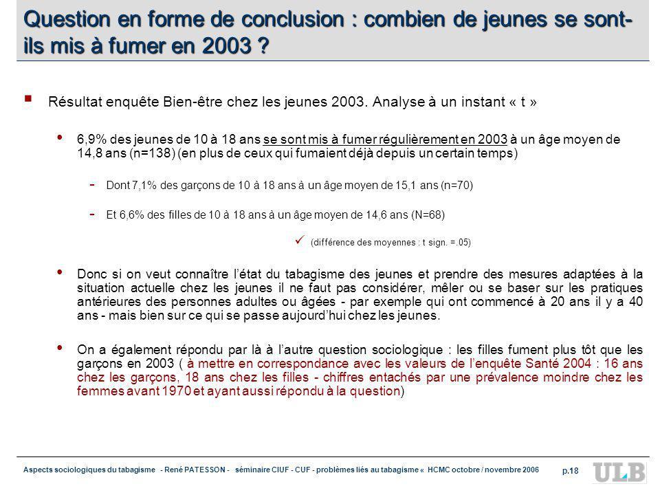 Aspects sociologiques du tabagisme - René PATESSON - séminaire CIUF - CUF - problèmes liés au tabagisme « HCMC octobre / novembre 2006 p.18 Question en forme de conclusion : combien de jeunes se sont- ils mis à fumer en 2003 .