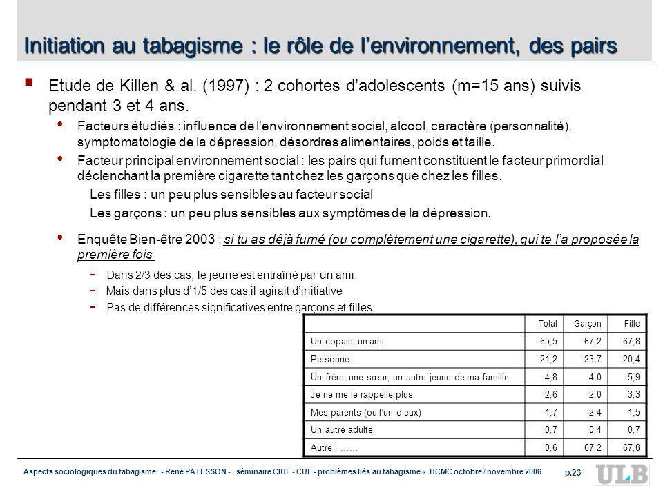 Aspects sociologiques du tabagisme - René PATESSON - séminaire CIUF - CUF - problèmes liés au tabagisme « HCMC octobre / novembre 2006 p.23 Initiation au tabagisme : le rôle de lenvironnement, des pairs Etude de Killen & al.