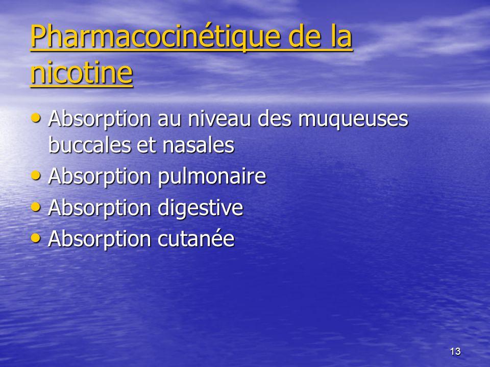 13 Pharmacocinétique de la nicotine Absorption au niveau des muqueuses buccales et nasales Absorption au niveau des muqueuses buccales et nasales Absorption pulmonaire Absorption pulmonaire Absorption digestive Absorption digestive Absorption cutanée Absorption cutanée
