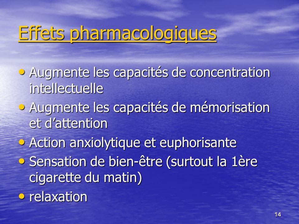 14 Effets pharmacologiques Augmente les capacités de concentration intellectuelle Augmente les capacités de concentration intellectuelle Augmente les