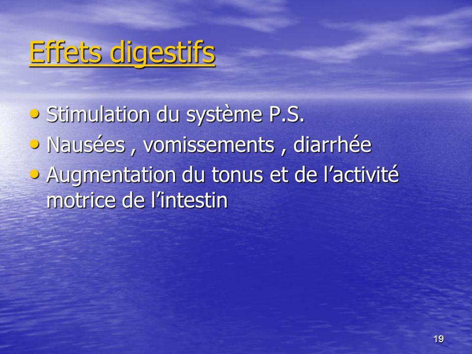 19 Effets digestifs Stimulation du système P.S. Stimulation du système P.S. Nausées, vomissements, diarrhée Nausées, vomissements, diarrhée Augmentati