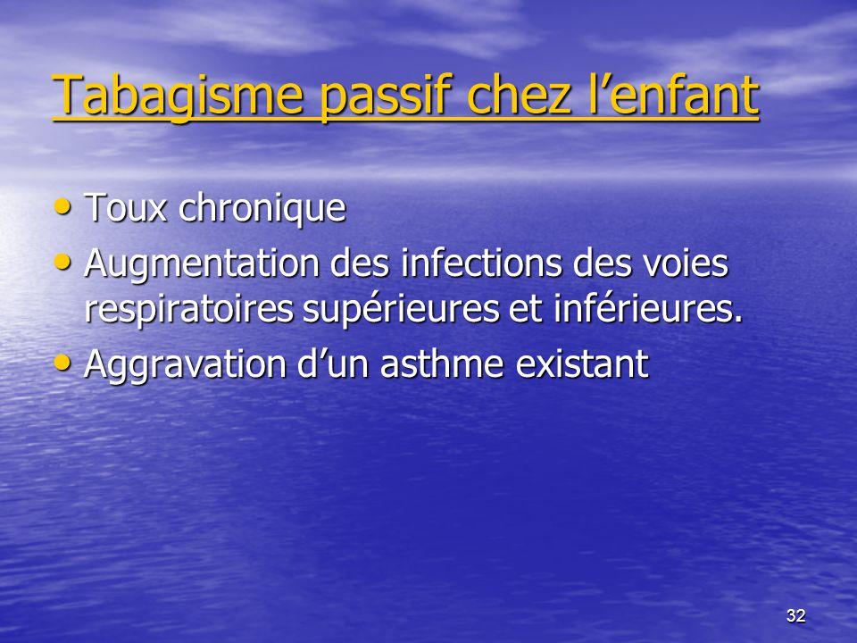 32 Tabagisme passif chez lenfant Toux chronique Toux chronique Augmentation des infections des voies respiratoires supérieures et inférieures. Augment