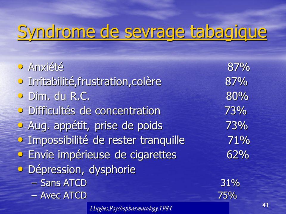 41 Syndrome de sevrage tabagique Anxiété 87% Anxiété 87% Irritabilité,frustration,colère 87% Irritabilité,frustration,colère 87% Dim. du R.C. 80% Dim.