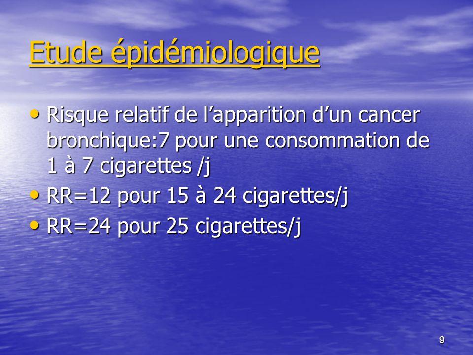 9 Etude épidémiologique Risque relatif de lapparition dun cancer bronchique:7 pour une consommation de 1 à 7 cigarettes /j Risque relatif de lappariti