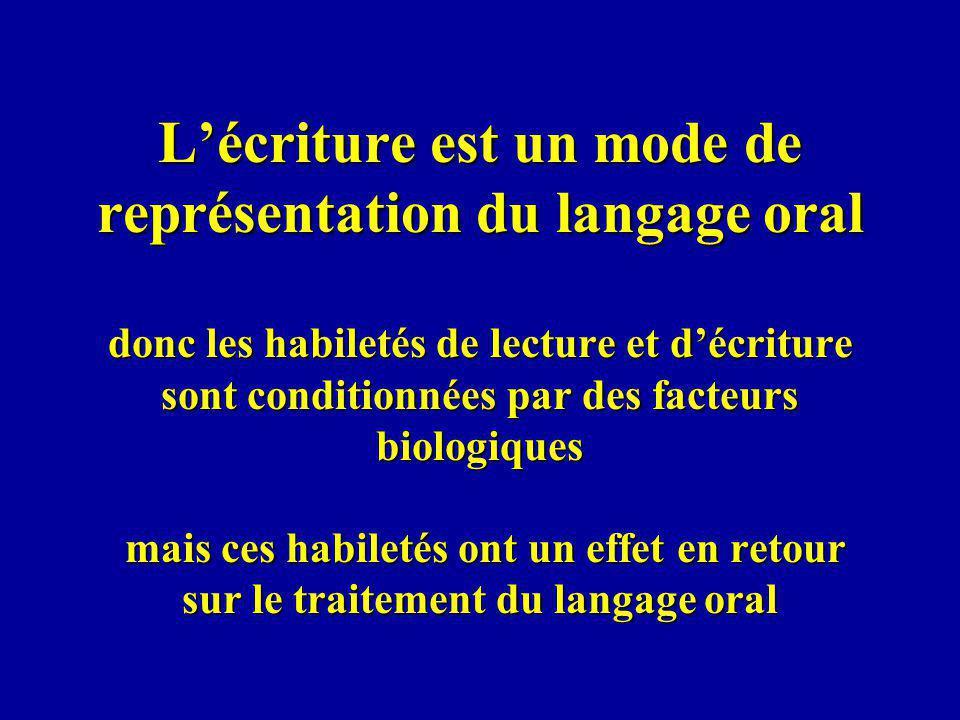 Lécriture est un mode de représentation du langage oral donc les habiletés de lecture et décriture sont conditionnées par des facteurs biologiques mai
