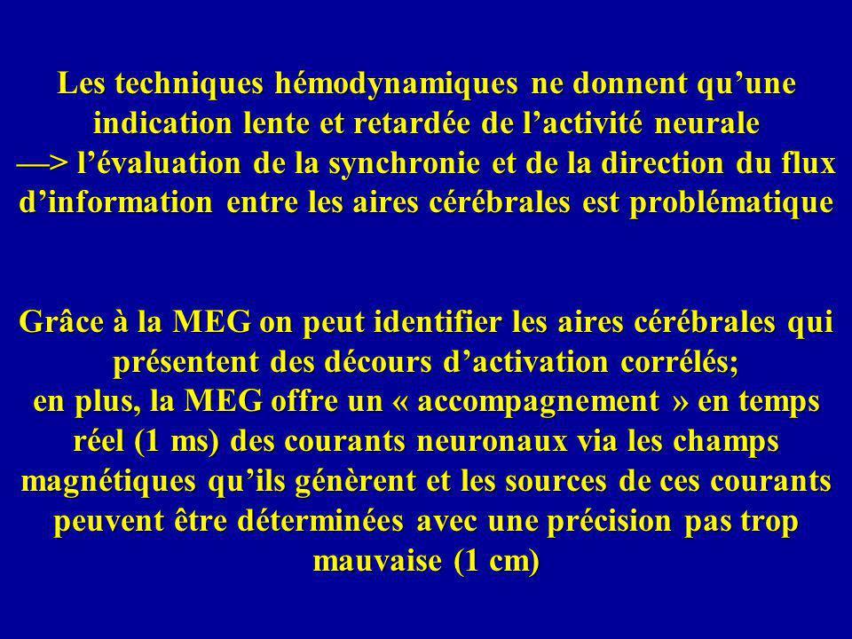 Les techniques hémodynamiques ne donnent quune indication lente et retardée de lactivité neurale > lévaluation de la synchronie et de la direction du