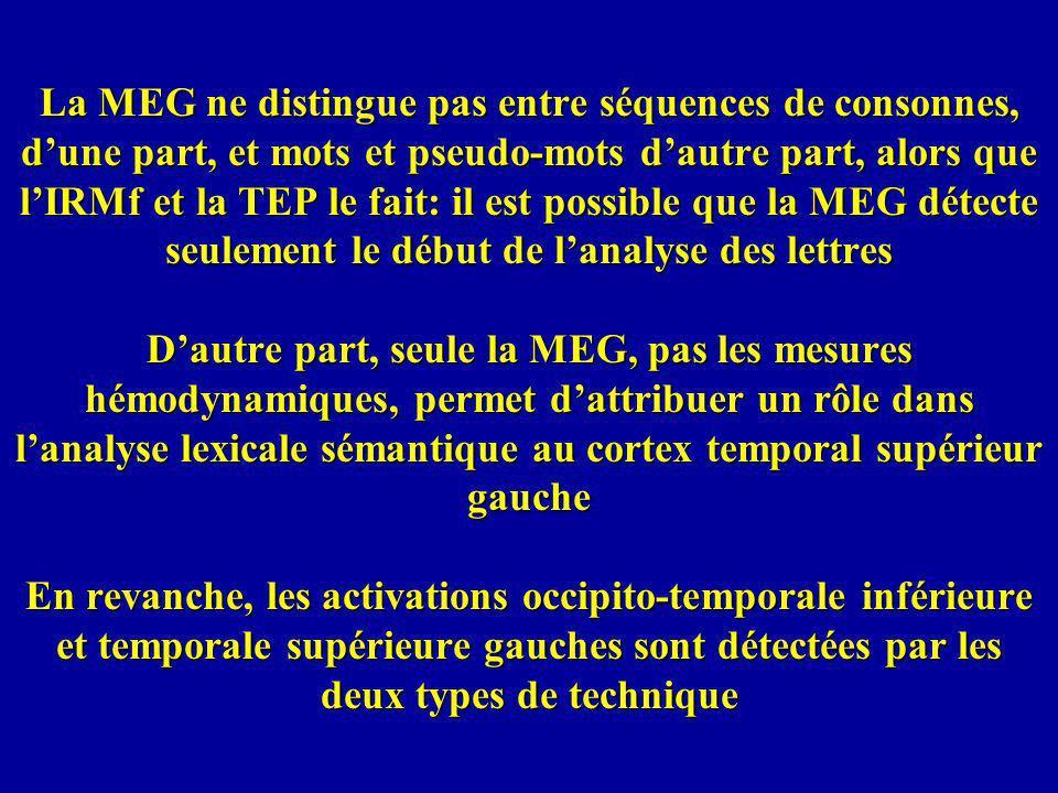 La MEG ne distingue pas entre séquences de consonnes, dune part, et mots et pseudo-mots dautre part, alors que lIRMf et la TEP le fait: il est possibl