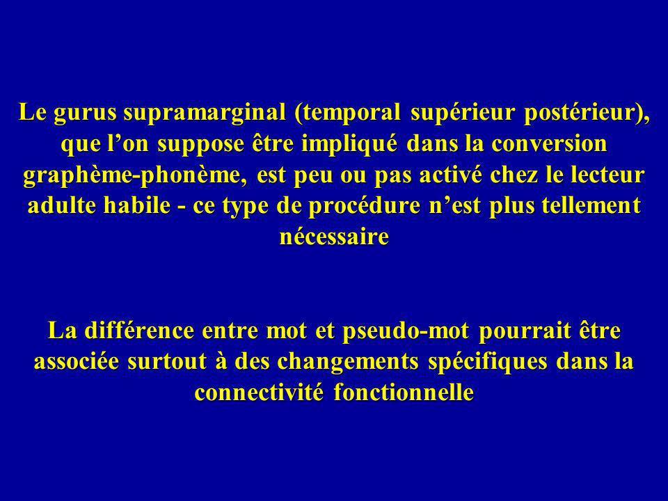 Le gurus supramarginal (temporal supérieur postérieur), que lon suppose être impliqué dans la conversion graphème-phonème, est peu ou pas activé chez