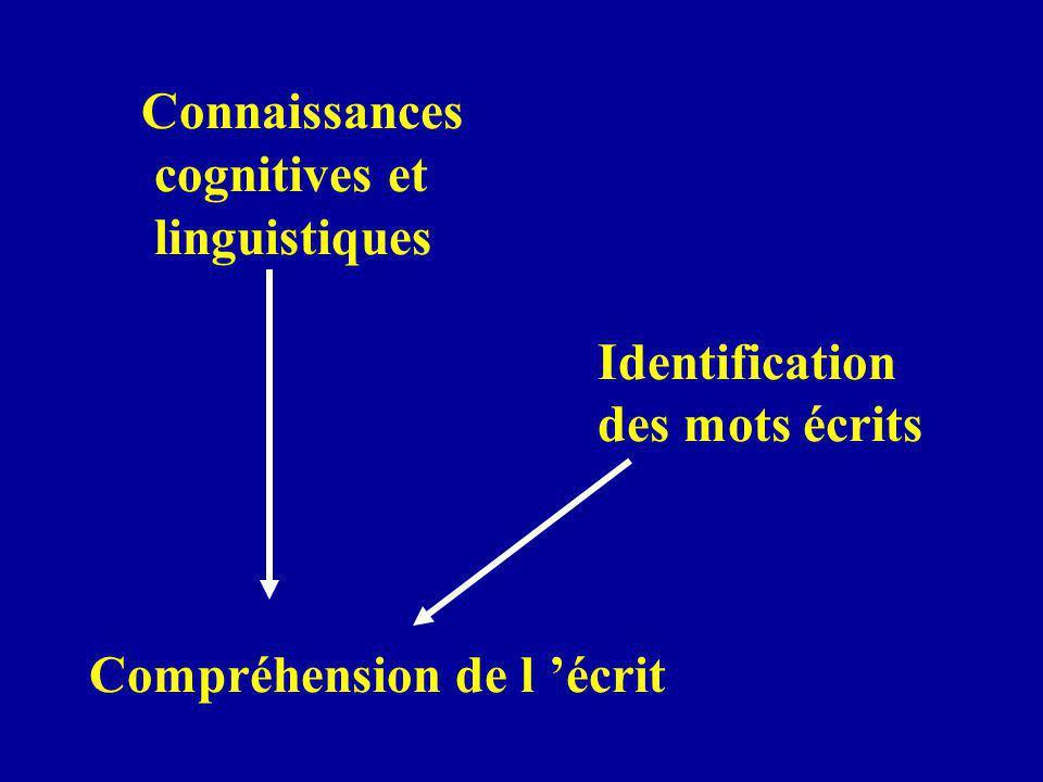 Connaissances cognitives et linguistiques Identification des mots écrits Compréhension de l écrit