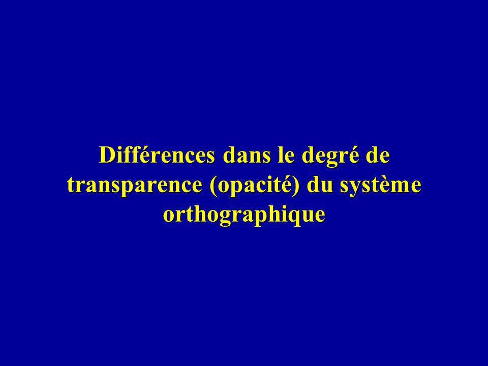 Différences dans le degré de transparence (opacité) du système orthographique