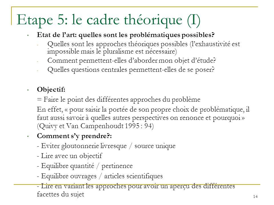 Etape 5: Le cadre théorique (II) 15 Définition: = Cadre conceptuel (système de concepts) dans lequel sinscrit la démarche du chercheur = Choix des concepts fondamentaux et des liens entre eux = Cadre théorique existant ou cadre théorique personnel en mêlant différentes approches théoriques Utilité = Organiser la perception de la réalité => efficacité Comment choisir son cadre théorique.