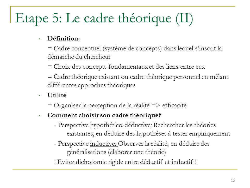 16 Etape 6: Les hypothèses Lhypothèse est une proposition qui anticipe une relation entre deux termes qui, selon les cas, peuvent être des concepts ou des phénomènes.