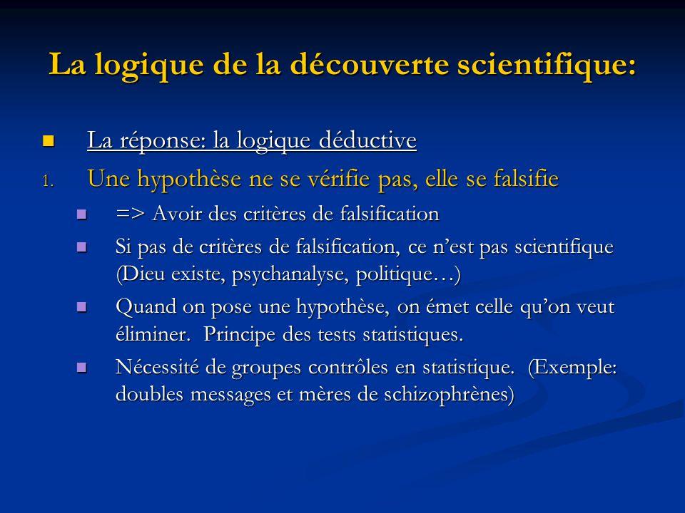 La logique de la découverte scientifique: La réponse: la logique déductive La réponse: la logique déductive 1.
