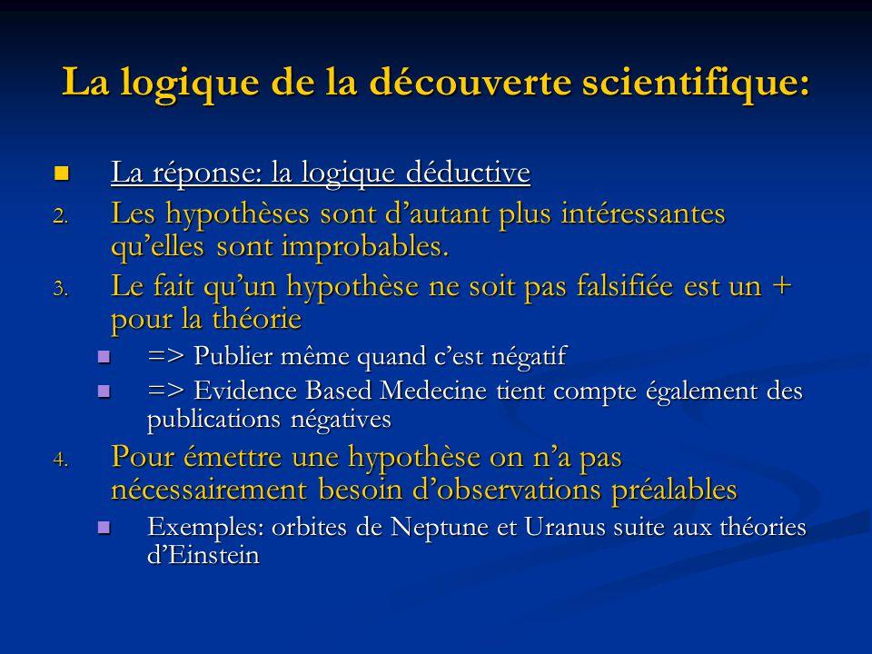 La logique de la découverte scientifique: La réponse: la logique déductive La réponse: la logique déductive 2.