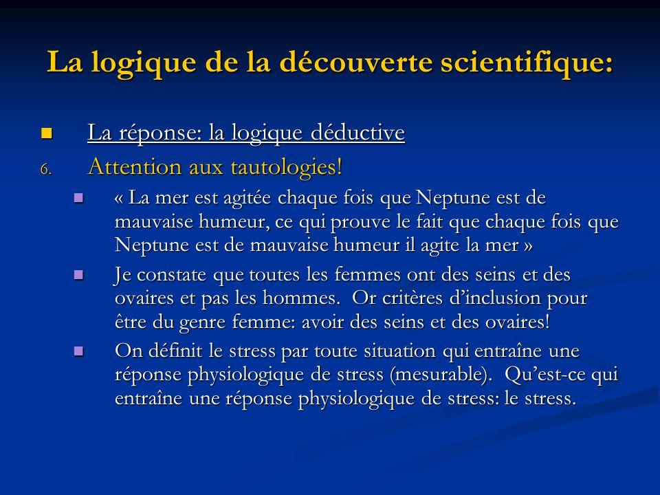 La logique de la découverte scientifique: La réponse: la logique déductive La réponse: la logique déductive 6.
