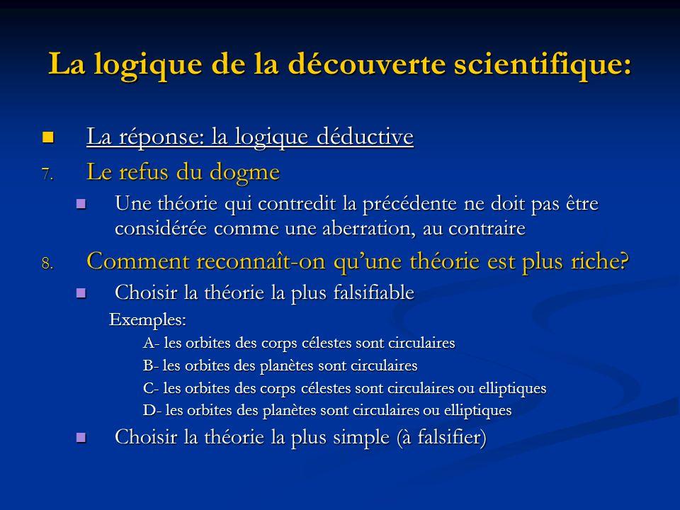 La logique de la découverte scientifique: La réponse: la logique déductive La réponse: la logique déductive 7.