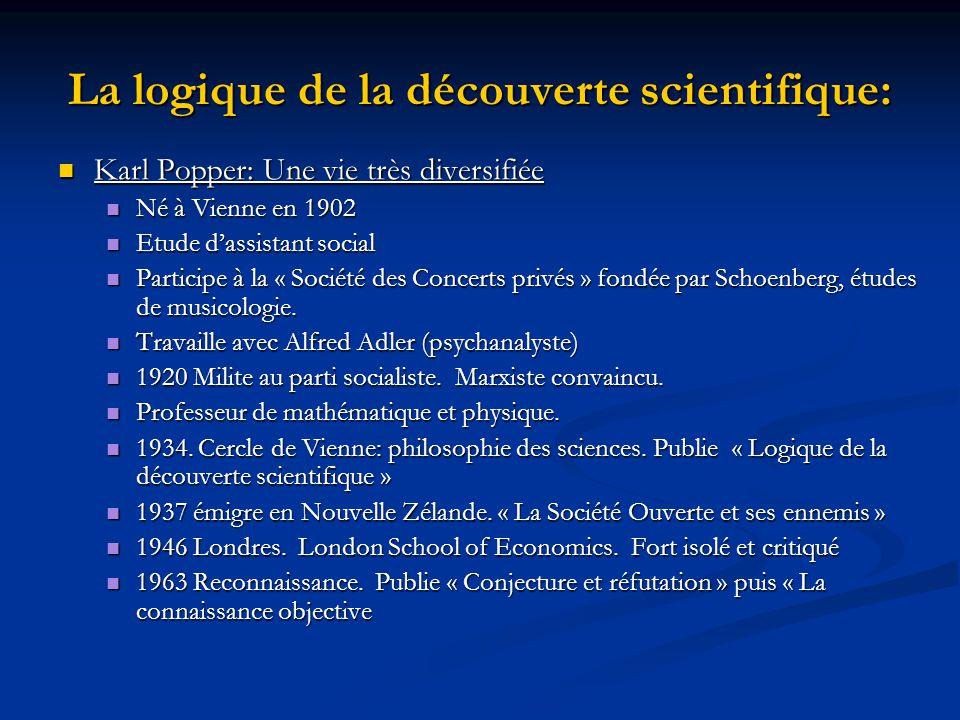 La logique de la découverte scientifique: Karl Popper: Une vie très diversifiée Karl Popper: Une vie très diversifiée Né à Vienne en 1902 Né à Vienne en 1902 Etude dassistant social Etude dassistant social Participe à la « Société des Concerts privés » fondée par Schoenberg, études de musicologie.