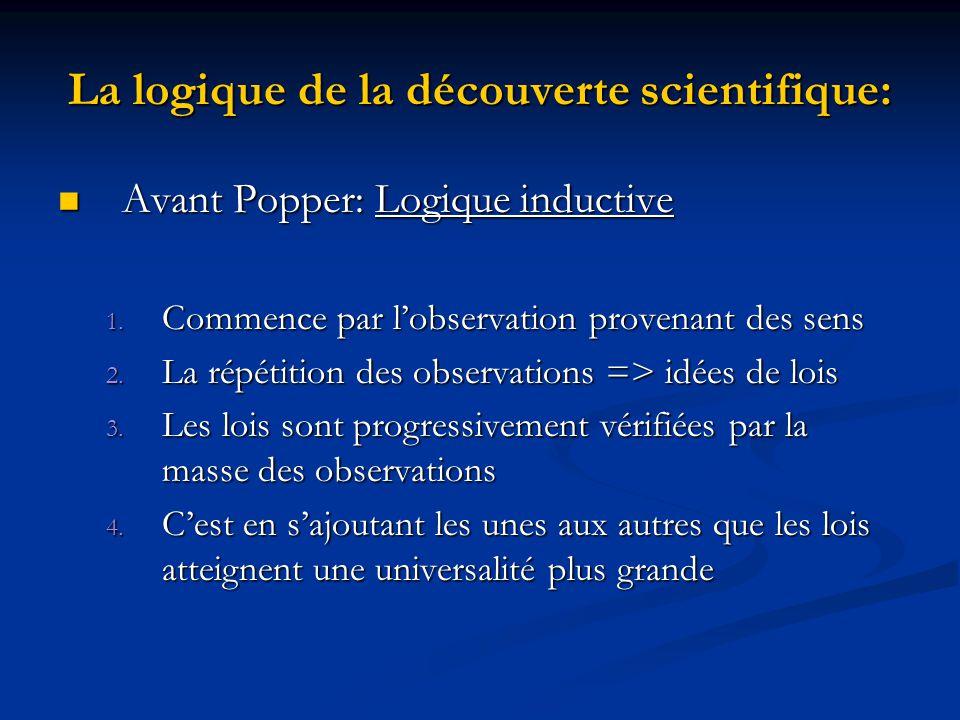 La logique de la découverte scientifique: Avant Popper: Logique inductive Avant Popper: Logique inductive 1.