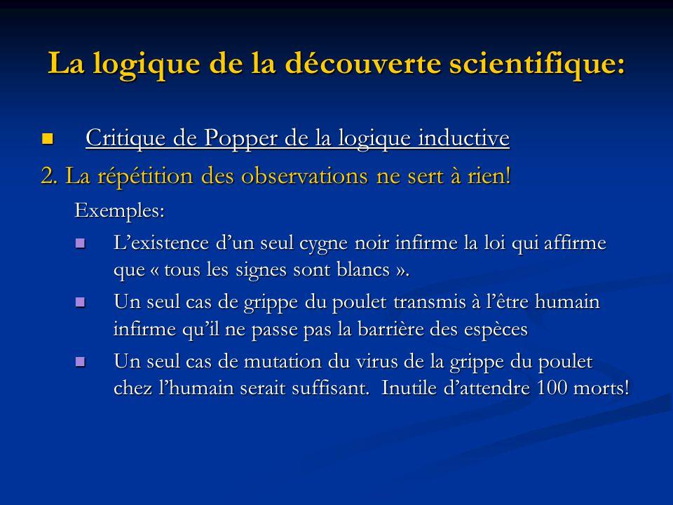 La logique de la découverte scientifique: Critique de Popper de la logique inductive Critique de Popper de la logique inductive 2.
