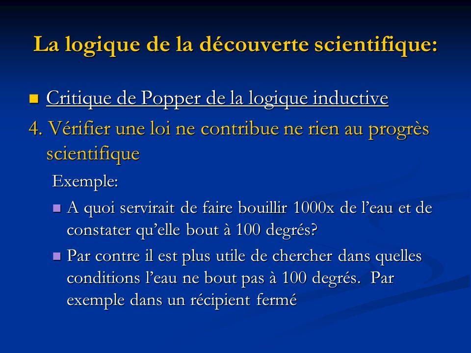 La logique de la découverte scientifique: Critique de Popper de la logique inductive Critique de Popper de la logique inductive 4.