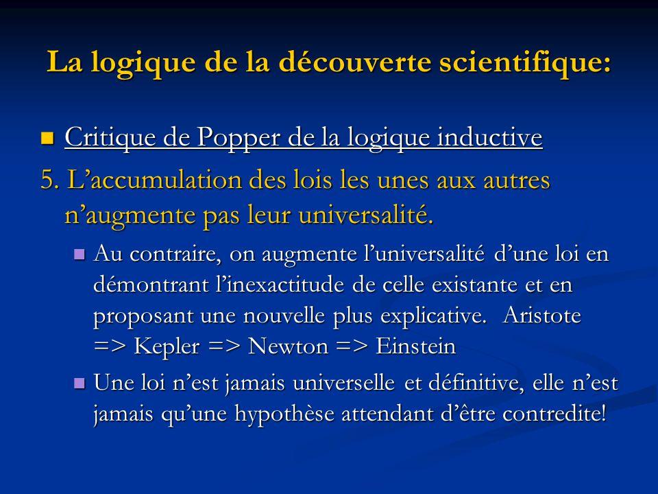 La logique de la découverte scientifique: Critique de Popper de la logique inductive Critique de Popper de la logique inductive 5.
