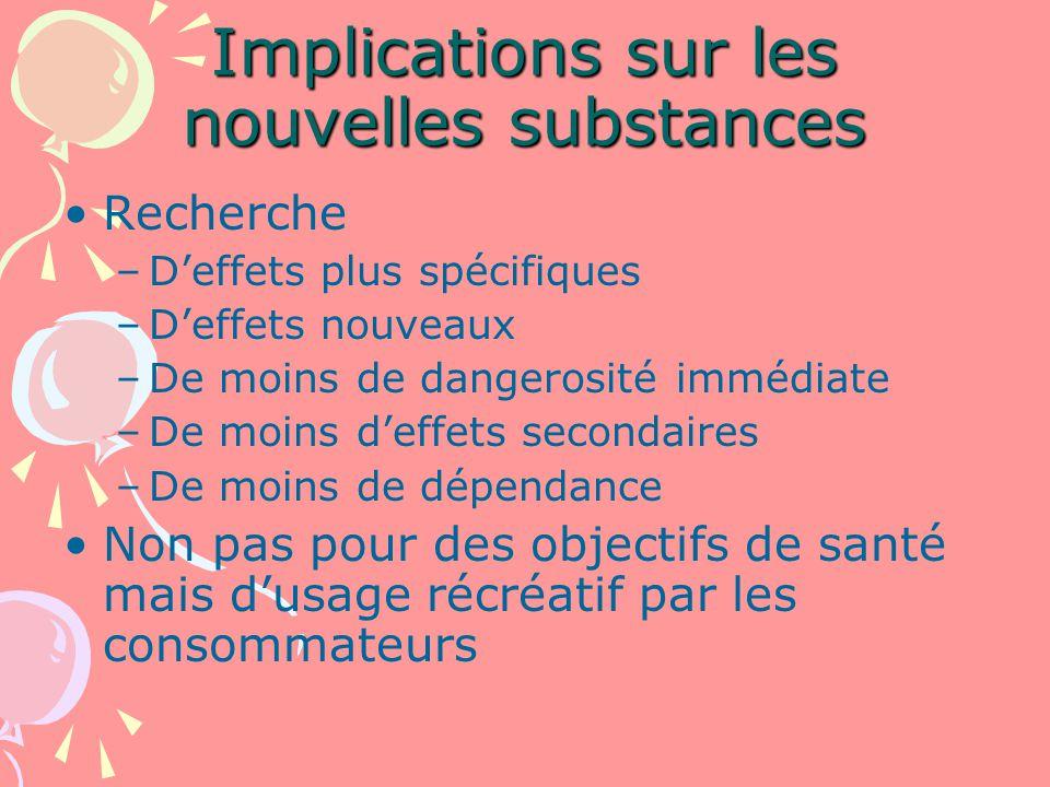 Problème terminologique et de santé De plus en plus, les saisies douanières et pendant les soirées raves, mettent en évidence lexistence de comprimés vendus sous le nom decstasy, mais qui ont un très faible contenu en MDMA.