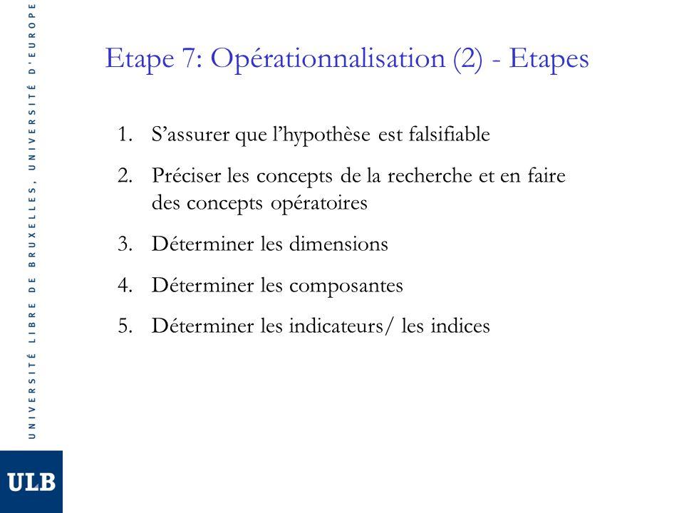 Etape 7: Opérationnalisation (2) - Etapes 1.Sassurer que lhypothèse est falsifiable 2.Préciser les concepts de la recherche et en faire des concepts o