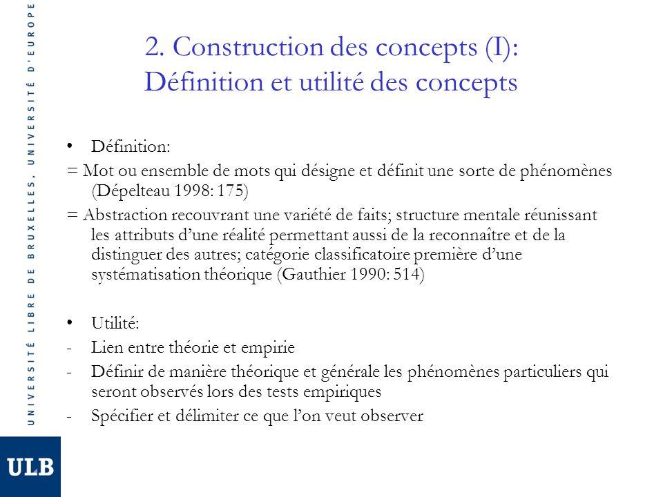 2. Construction des concepts (I): Définition et utilité des concepts Définition: = Mot ou ensemble de mots qui désigne et définit une sorte de phénomè