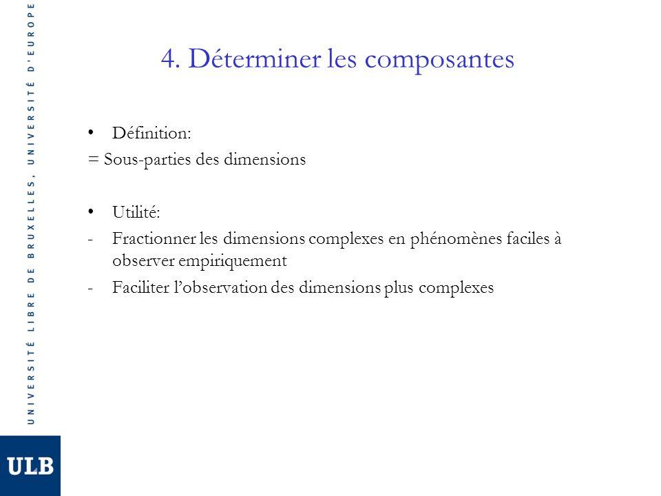 4. Déterminer les composantes Définition: = Sous-parties des dimensions Utilité: -Fractionner les dimensions complexes en phénomènes faciles à observe