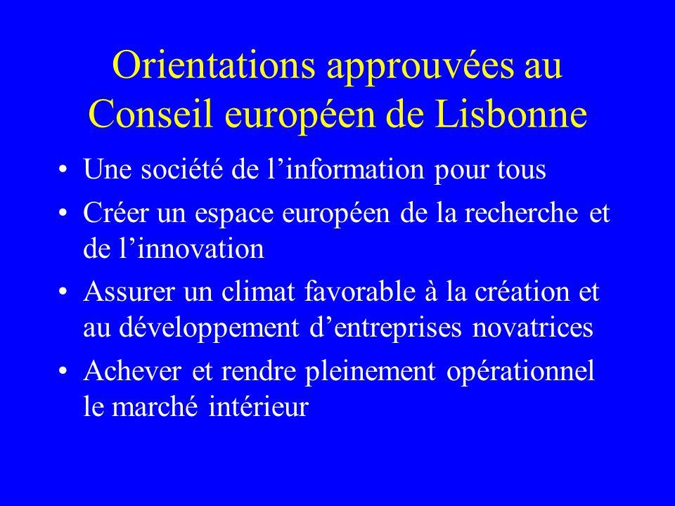 Orientations approuvées au Conseil européen de Lisbonne Une société de linformation pour tous Créer un espace européen de la recherche et de linnovati
