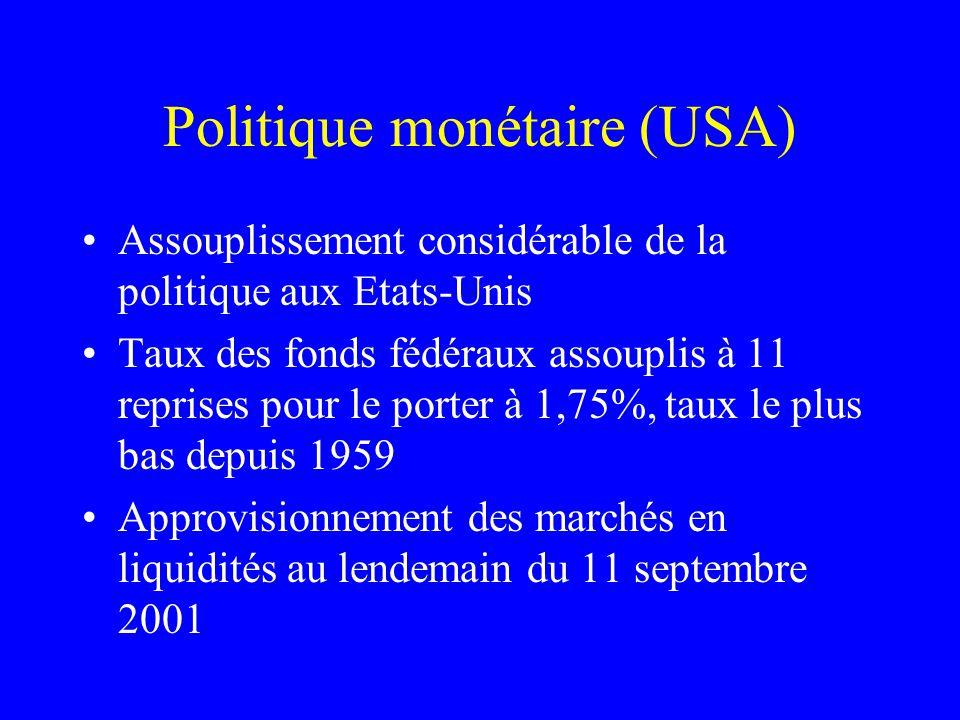 Politique monétaire (USA) Assouplissement considérable de la politique aux Etats-Unis Taux des fonds fédéraux assouplis à 11 reprises pour le porter à