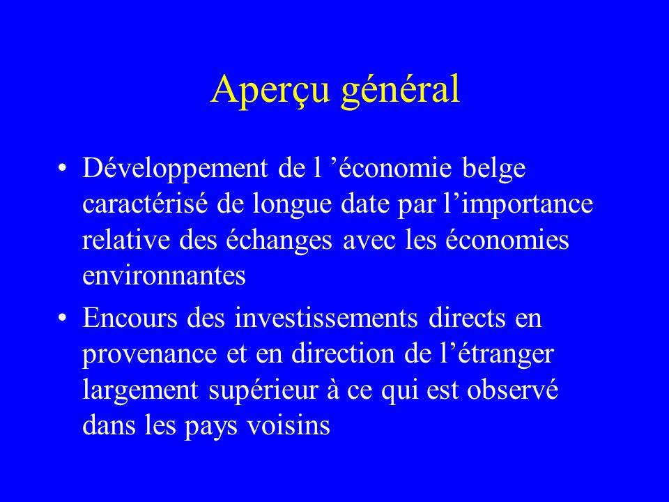 Aperçu général Développement de l économie belge caractérisé de longue date par limportance relative des échanges avec les économies environnantes Enc