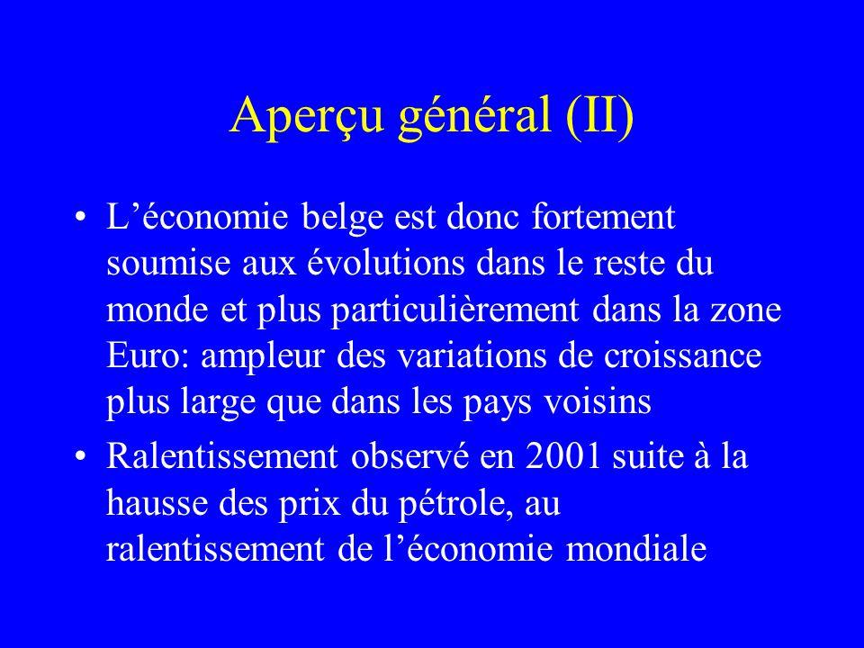 Aperçu général (II) Léconomie belge est donc fortement soumise aux évolutions dans le reste du monde et plus particulièrement dans la zone Euro: ample