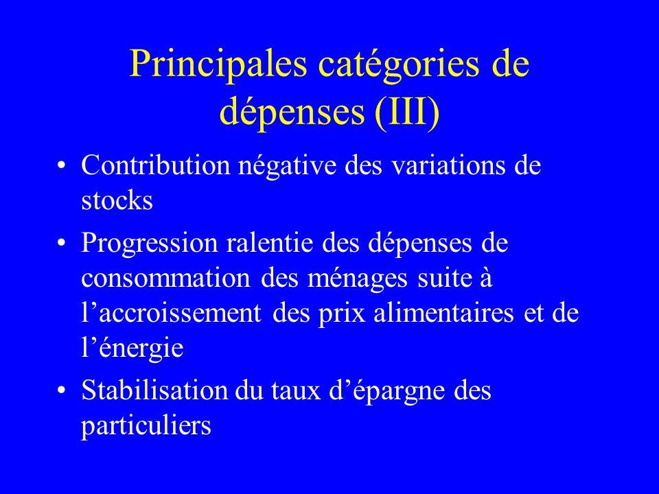 Principales catégories de dépenses (III) Contribution négative des variations de stocks Progression ralentie des dépenses de consommation des ménages
