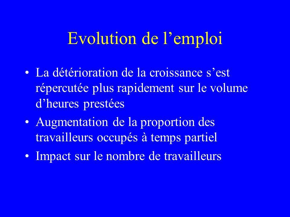 Evolution de lemploi La détérioration de la croissance sest répercutée plus rapidement sur le volume dheures prestées Augmentation de la proportion de