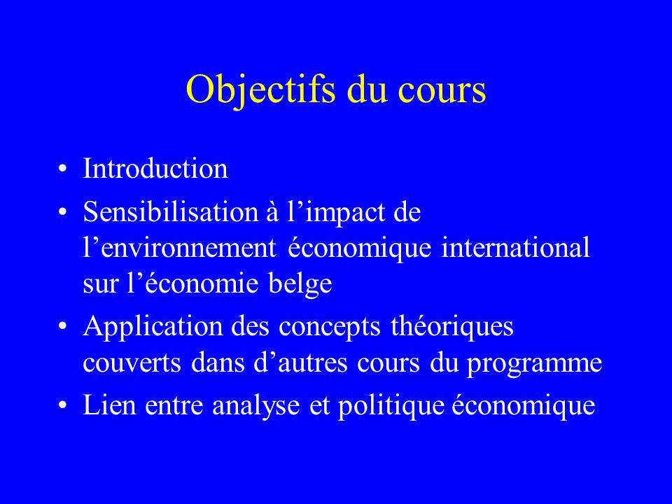 Objectifs du cours Introduction Sensibilisation à limpact de lenvironnement économique international sur léconomie belge Application des concepts théo