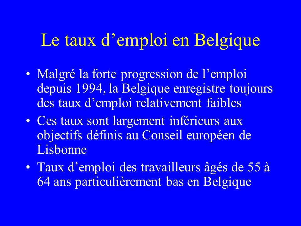 Le taux demploi en Belgique Malgré la forte progression de lemploi depuis 1994, la Belgique enregistre toujours des taux demploi relativement faibles