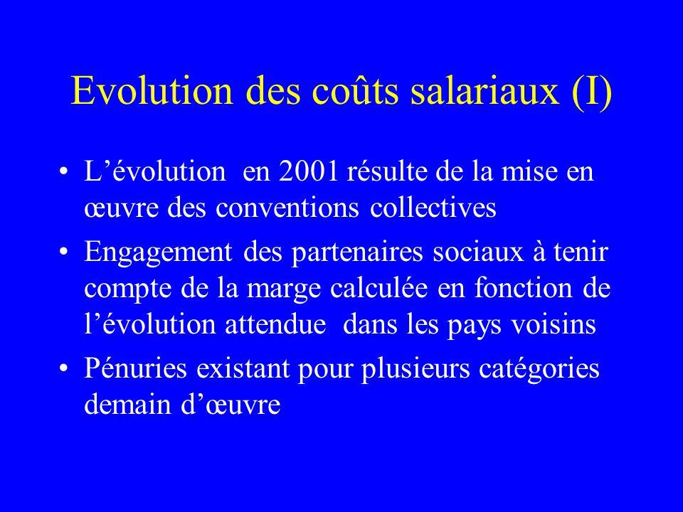 Evolution des coûts salariaux (I) Lévolution en 2001 résulte de la mise en œuvre des conventions collectives Engagement des partenaires sociaux à teni