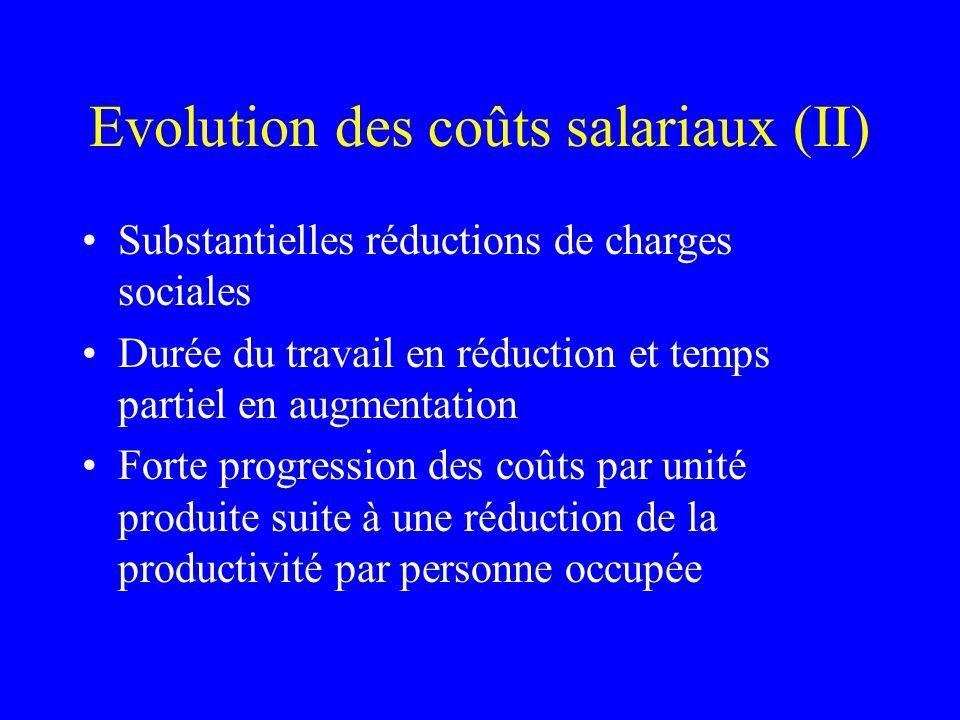 Evolution des coûts salariaux (II) Substantielles réductions de charges sociales Durée du travail en réduction et temps partiel en augmentation Forte