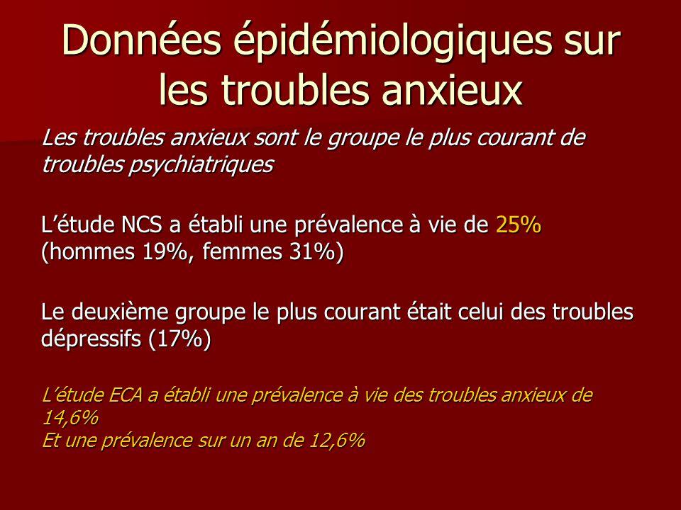Données épidémiologiques sur les troubles anxieux Les troubles anxieux sont le groupe le plus courant de troubles psychiatriques Létude NCS a établi une prévalence à vie de 25% (hommes 19%, femmes 31%) Le deuxième groupe le plus courant était celui des troubles dépressifs (17%) Létude ECA a établi une prévalence à vie des troubles anxieux de 14,6% Et une prévalence sur un an de 12,6%