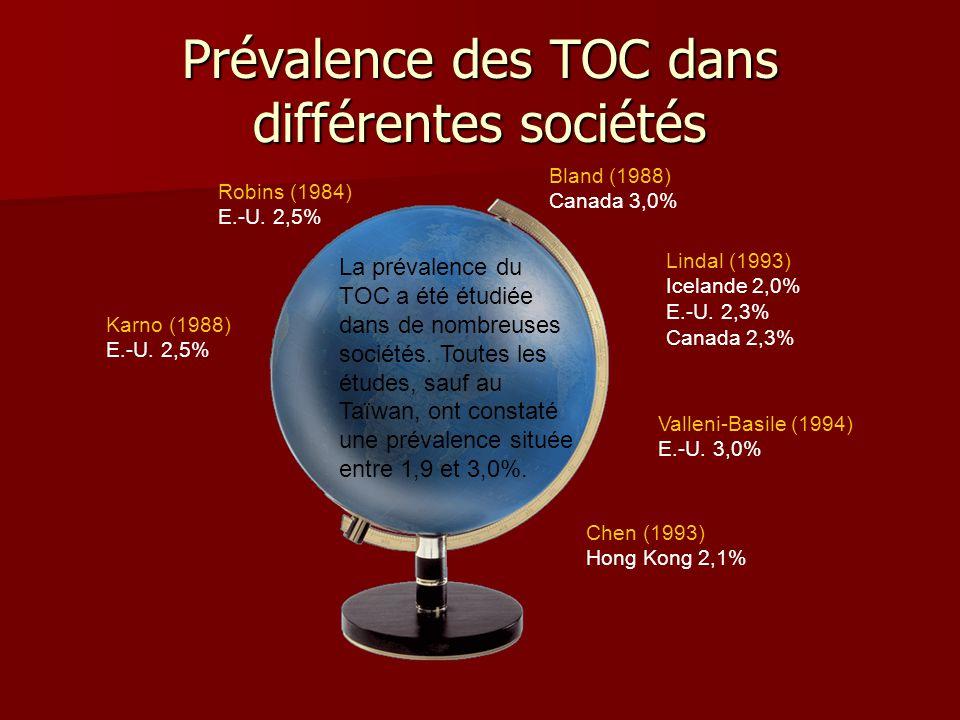 Prévalence des TOC dans différentes sociétés Karno (1988) E.-U.