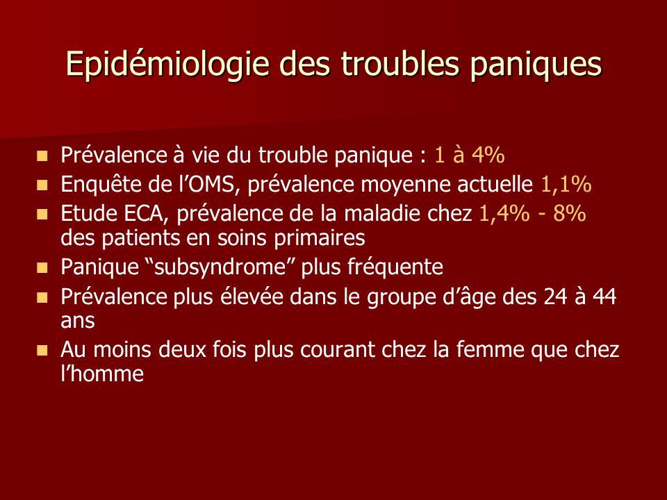 Epidémiologie des troubles paniques Prévalence à vie du trouble panique : 1 à 4% Enquête de lOMS, prévalence moyenne actuelle 1,1% Etude ECA, prévalence de la maladie chez 1,4% - 8% des patients en soins primaires Panique subsyndrome plus fréquente Prévalence plus élevée dans le groupe dâge des 24 à 44 ans Au moins deux fois plus courant chez la femme que chez lhomme