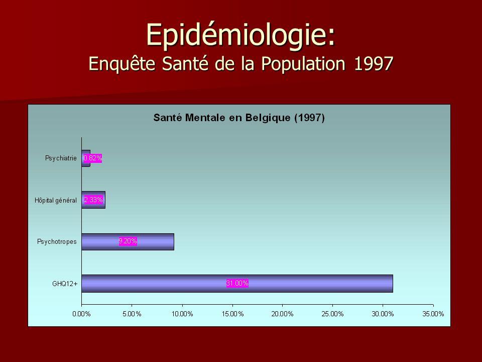 Epidémiologie: Enquête Santé de la Population 1997