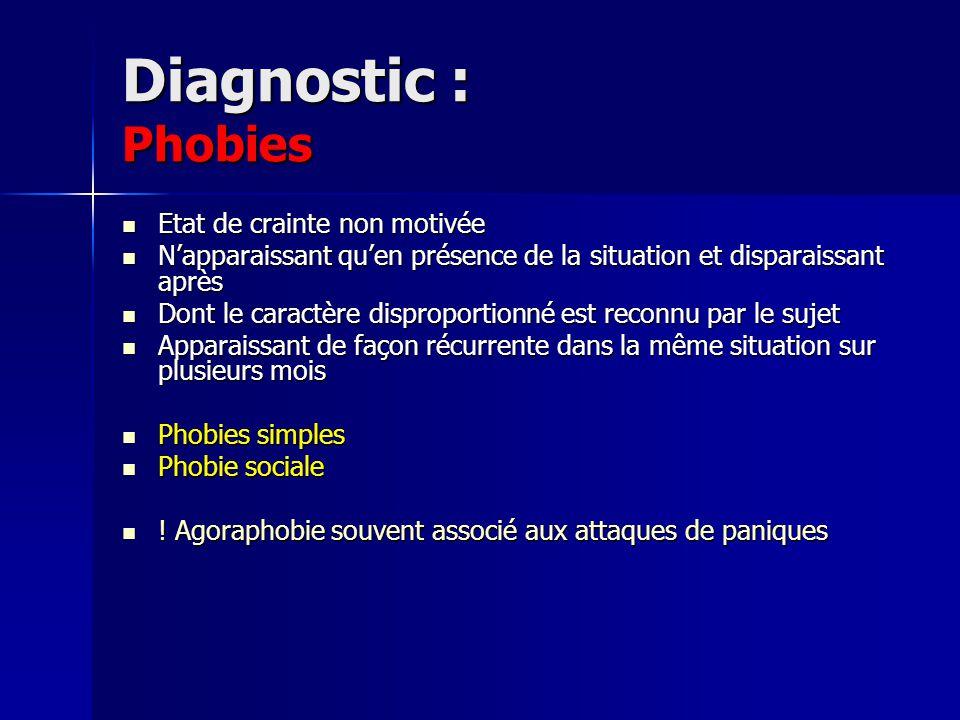 Diagnostic : Phobies Etat de crainte non motivée Etat de crainte non motivée Napparaissant quen présence de la situation et disparaissant après Nappar