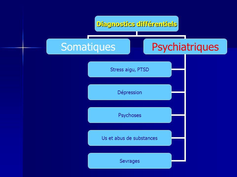 Diagnostics différentiels SomatiquesPsychiatriques Stress aigu, PTSD Dépression Psychoses Us et abus de substances Sevrages
