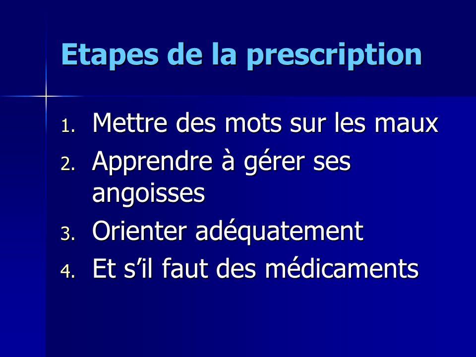 Etapes de la prescription 1. Mettre des mots sur les maux 2. Apprendre à gérer ses angoisses 3. Orienter adéquatement 4. Et sil faut des médicaments