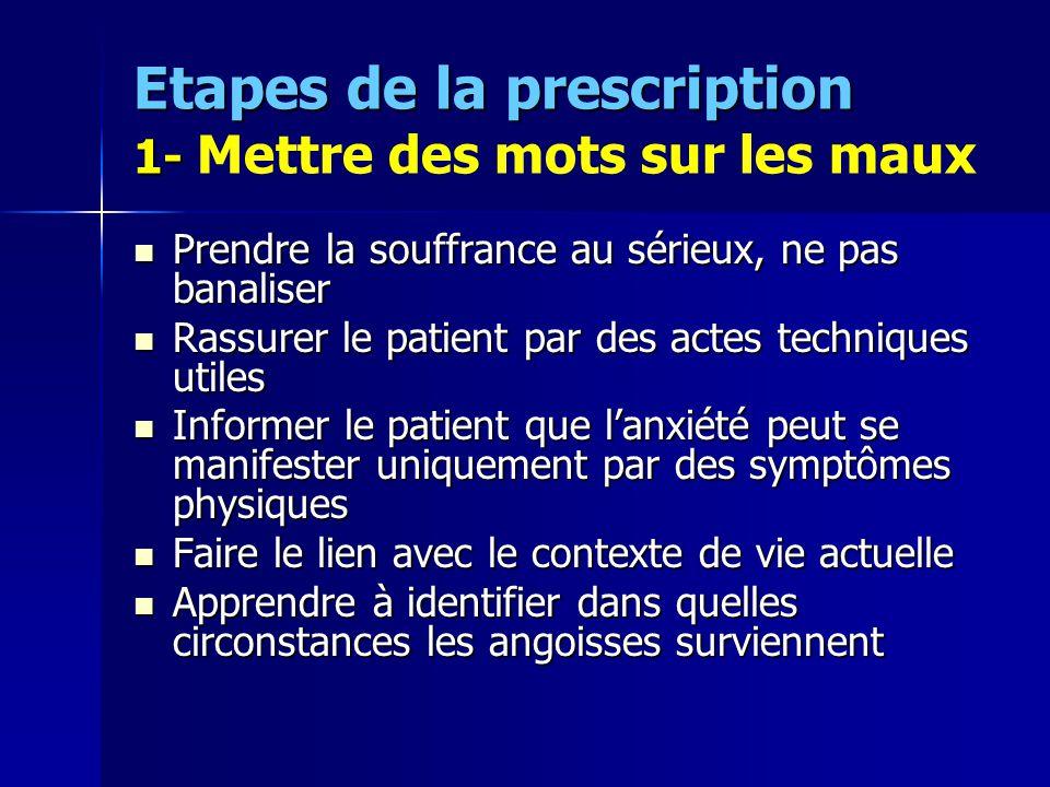 Etapes de la prescription 1- Etapes de la prescription 1- Mettre des mots sur les maux Prendre la souffrance au sérieux, ne pas banaliser Prendre la s