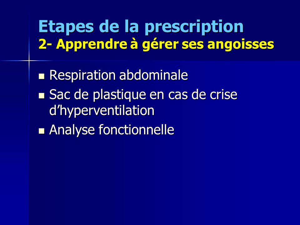 Etapes de la prescription 2- Apprendre à gérer ses angoisses Respiration abdominale Respiration abdominale Sac de plastique en cas de crise dhypervent