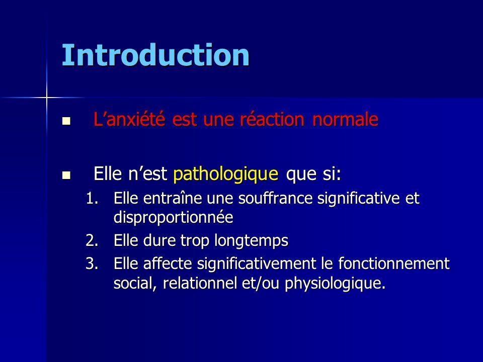 Introduction Lanxiété est une réaction normale Lanxiété est une réaction normale Elle nest pathologique que si: Elle nest pathologique que si: 1.Elle